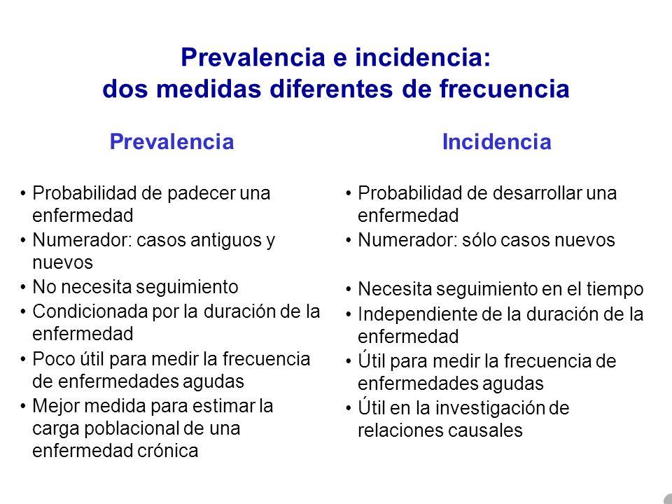 Prevalencia e incidencia: dos medidas diferentes de frecuencia