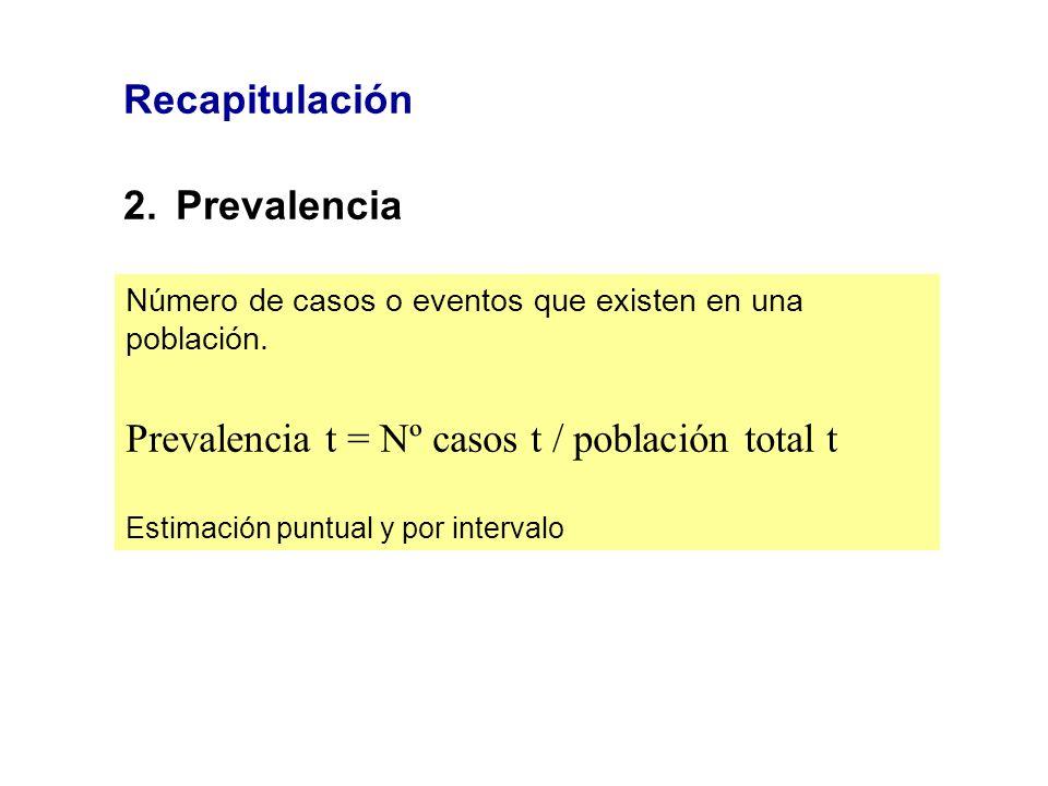 Prevalencia t = Nº casos t / población total t
