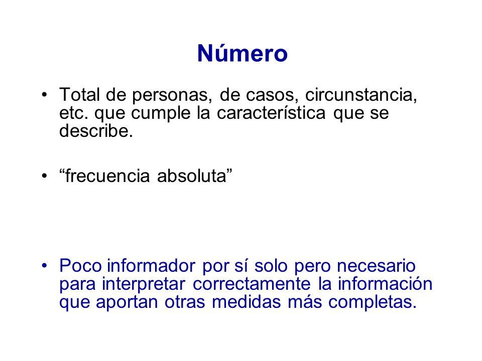 Número Total de personas, de casos, circunstancia, etc. que cumple la característica que se describe.