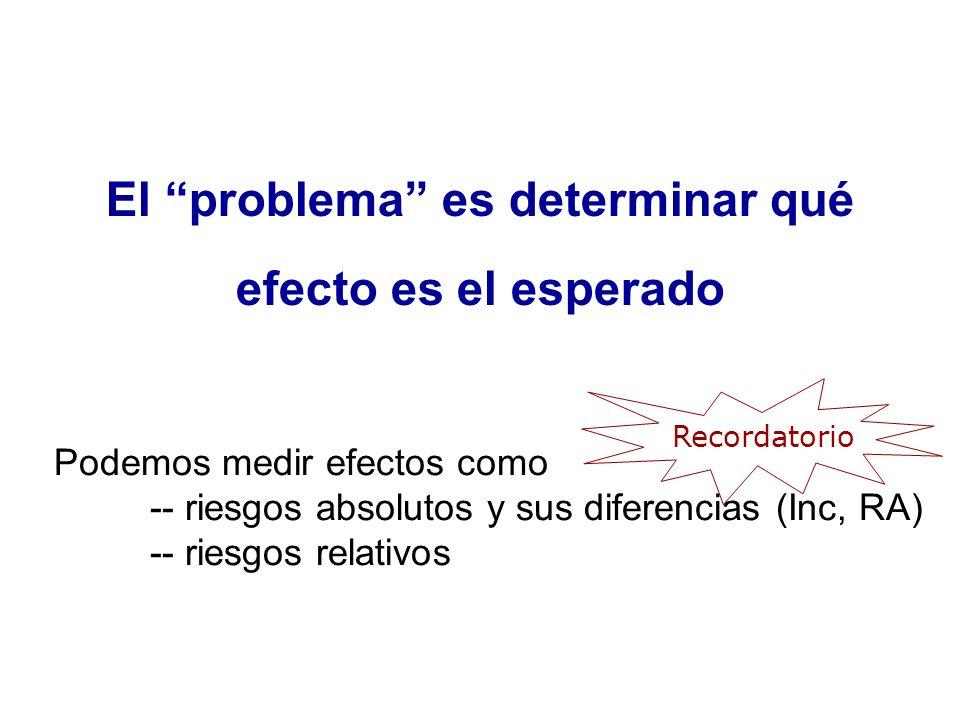 El problema es determinar qué efecto es el esperado