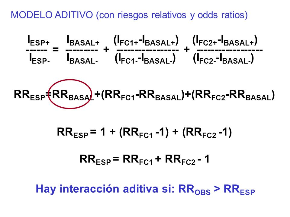 MODELO ADITIVO (con riesgos relativos y odds ratios)