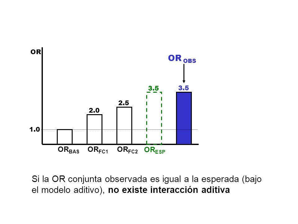 OROR OBS. 3.5. 3.5. 2.5. 2.0. 1.0. ORBAS. ORFC1. ORFC2. ORESP.