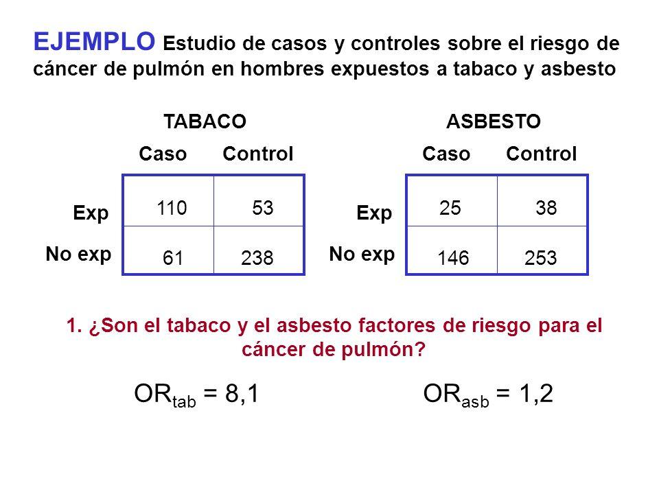 EJEMPLO Estudio de casos y controles sobre el riesgo de cáncer de pulmón en hombres expuestos a tabaco y asbesto