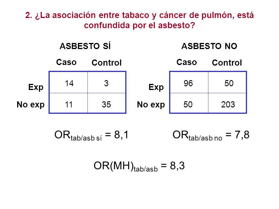 ORtab/asb sí = 8,1 ORtab/asb no = 7,8 OR(MH)tab/asb = 8,3