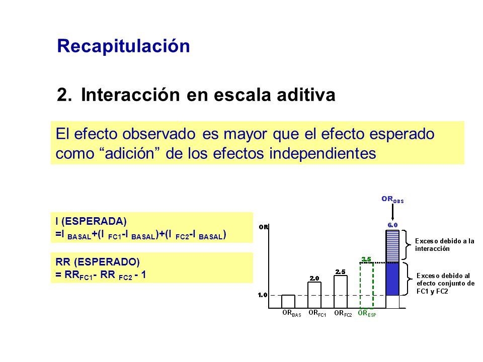 2. Interacción en escala aditiva
