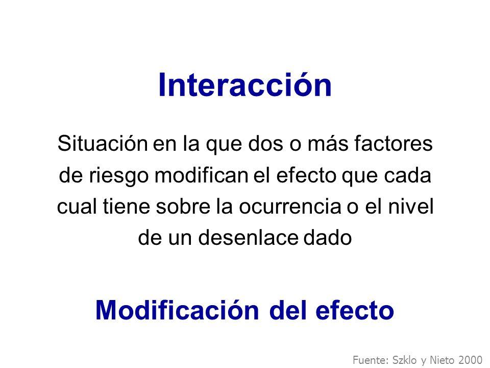 Interacción Modificación del efecto