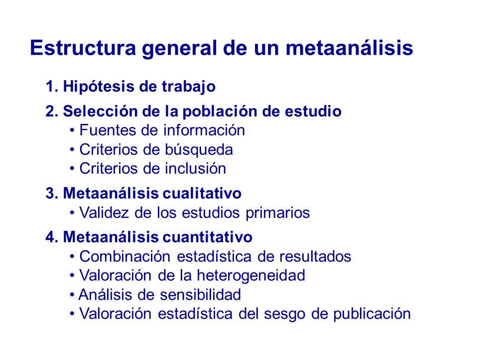 Estructura general de un metaanálisis