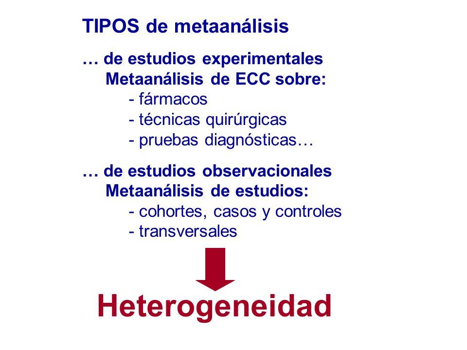 Heterogeneidad TIPOS de metaanálisis … de estudios experimentales