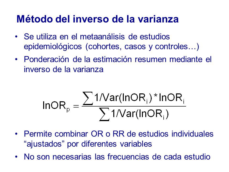 Método del inverso de la varianza