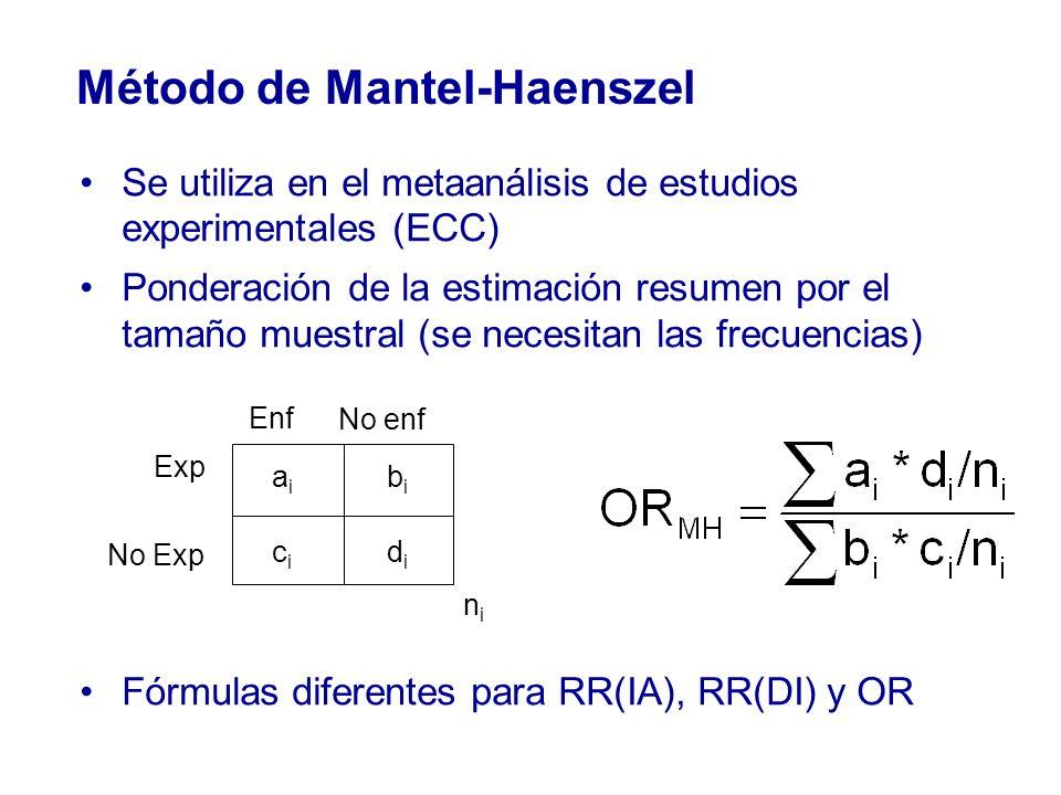 Método de Mantel-Haenszel