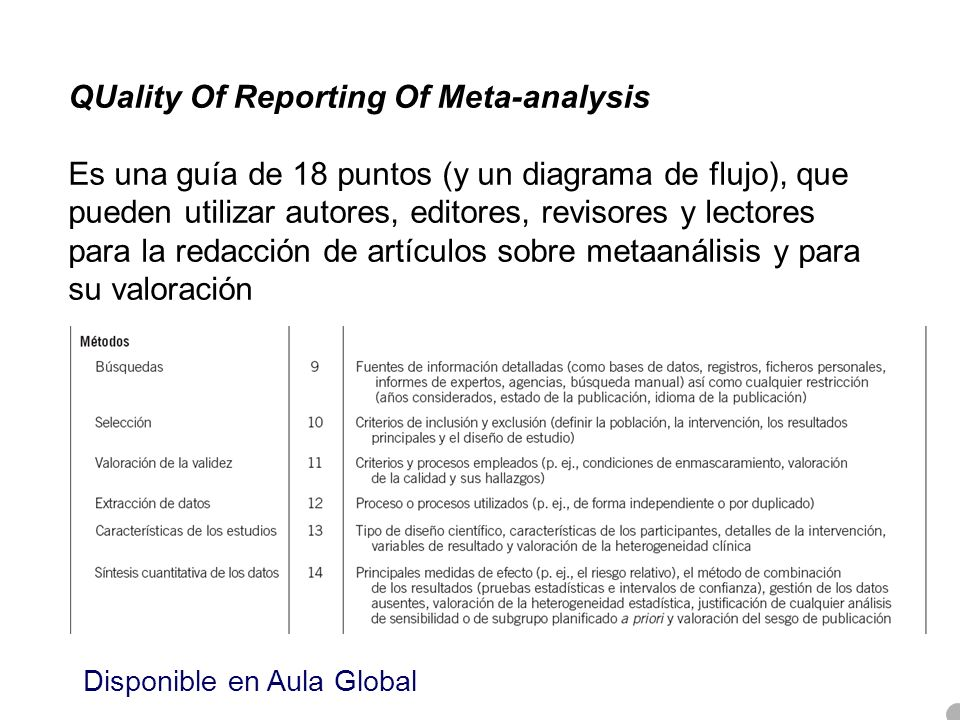 QUality Of Reporting Of Meta-analysis