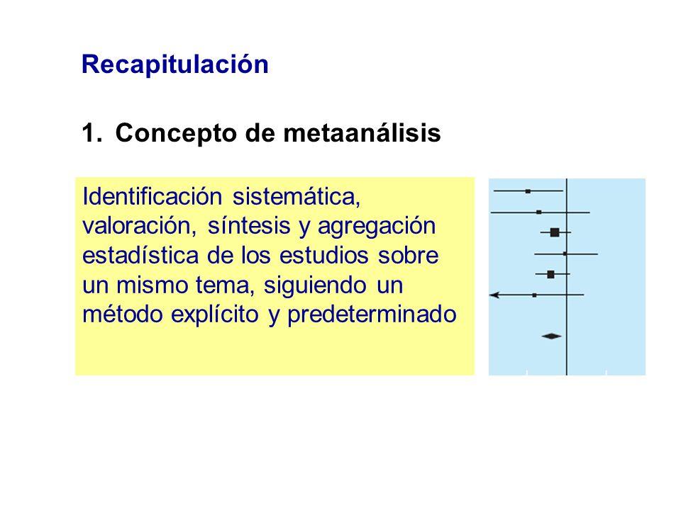 Concepto de metaanálisis