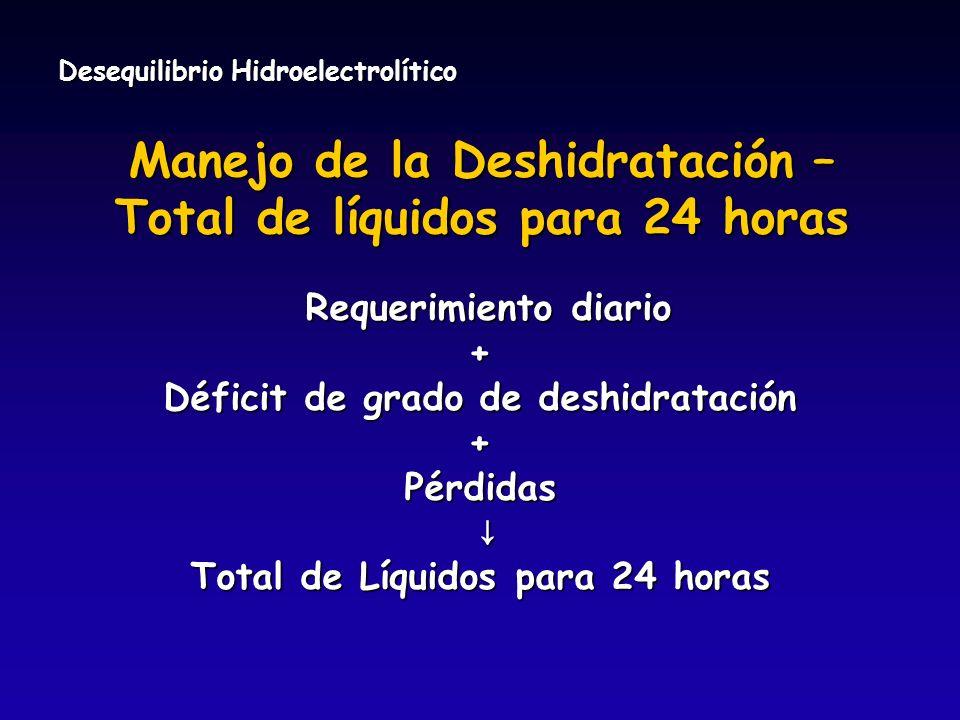 Manejo de la Deshidratación – Total de líquidos para 24 horas
