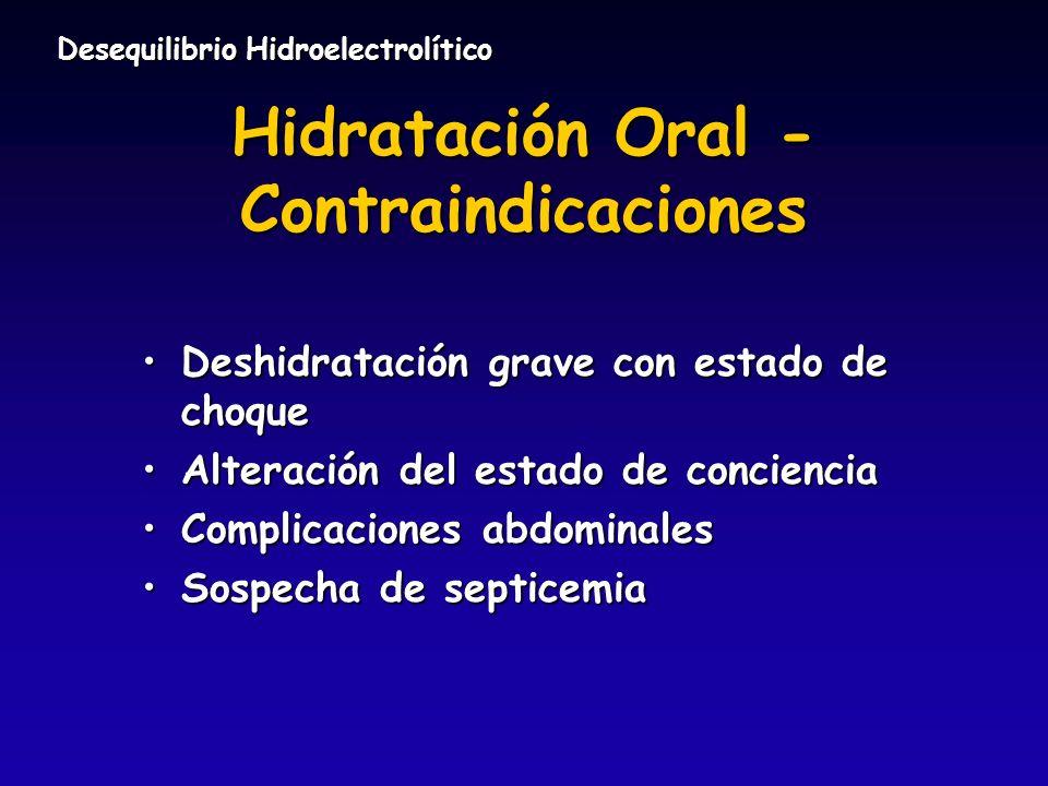 Hidratación Oral - Contraindicaciones