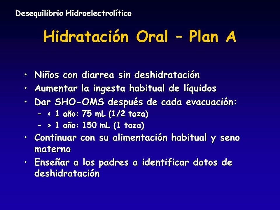 Hidratación Oral – Plan A
