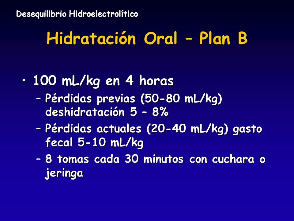 Hidratación Oral – Plan B