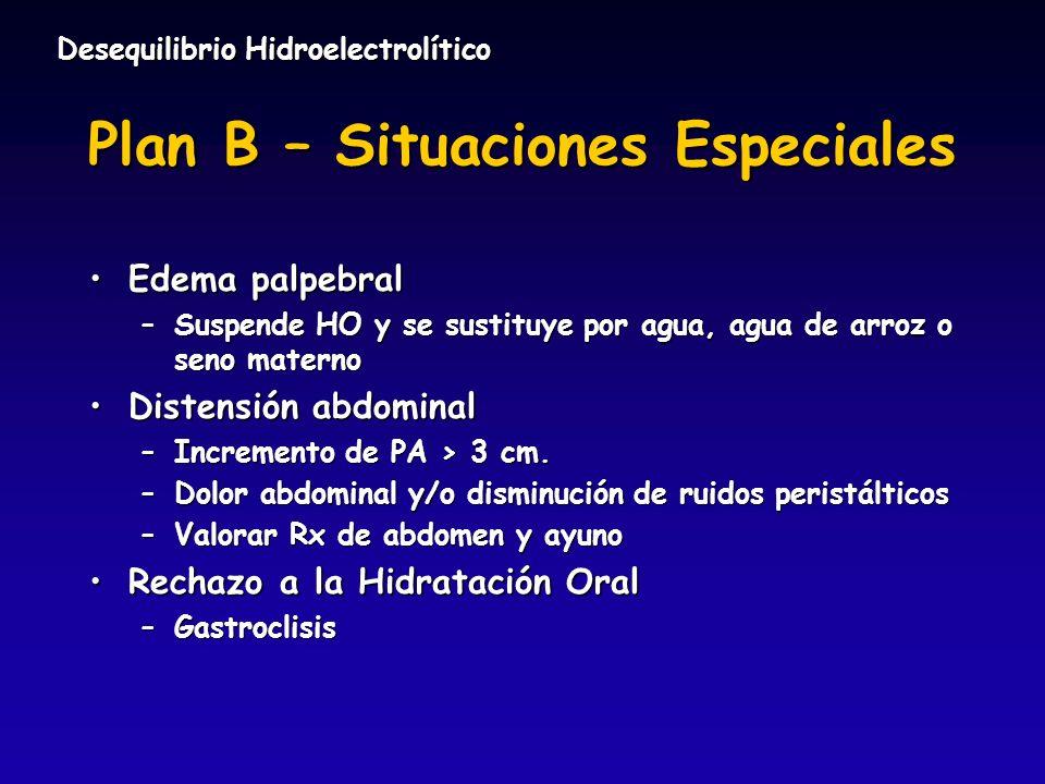 Plan B – Situaciones Especiales