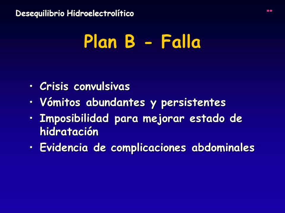 Plan B - Falla Crisis convulsivas Vómitos abundantes y persistentes