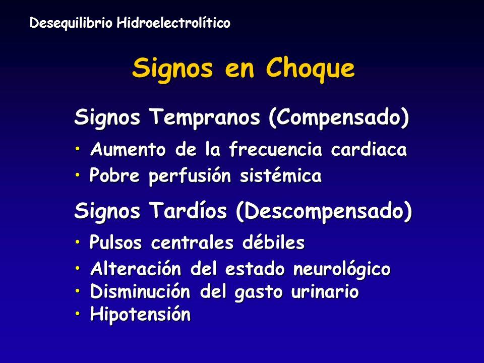 Signos en Choque Signos Tempranos (Compensado)