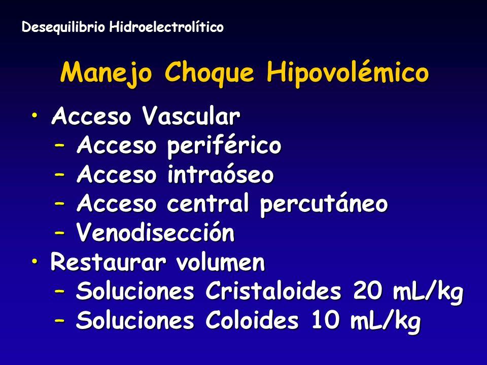 Manejo Choque Hipovolémico