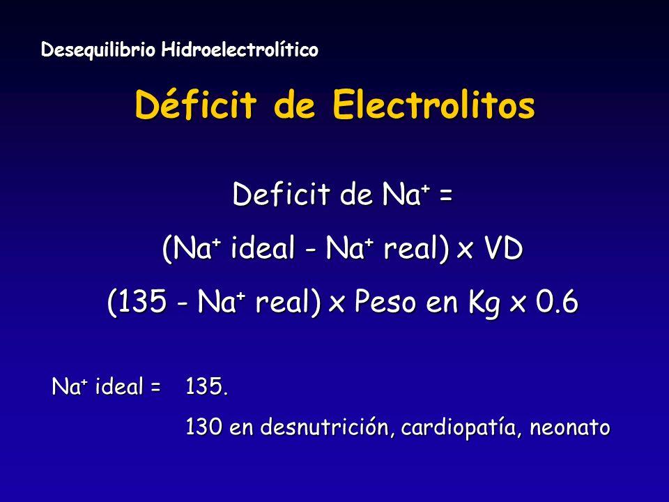 Déficit de Electrolitos