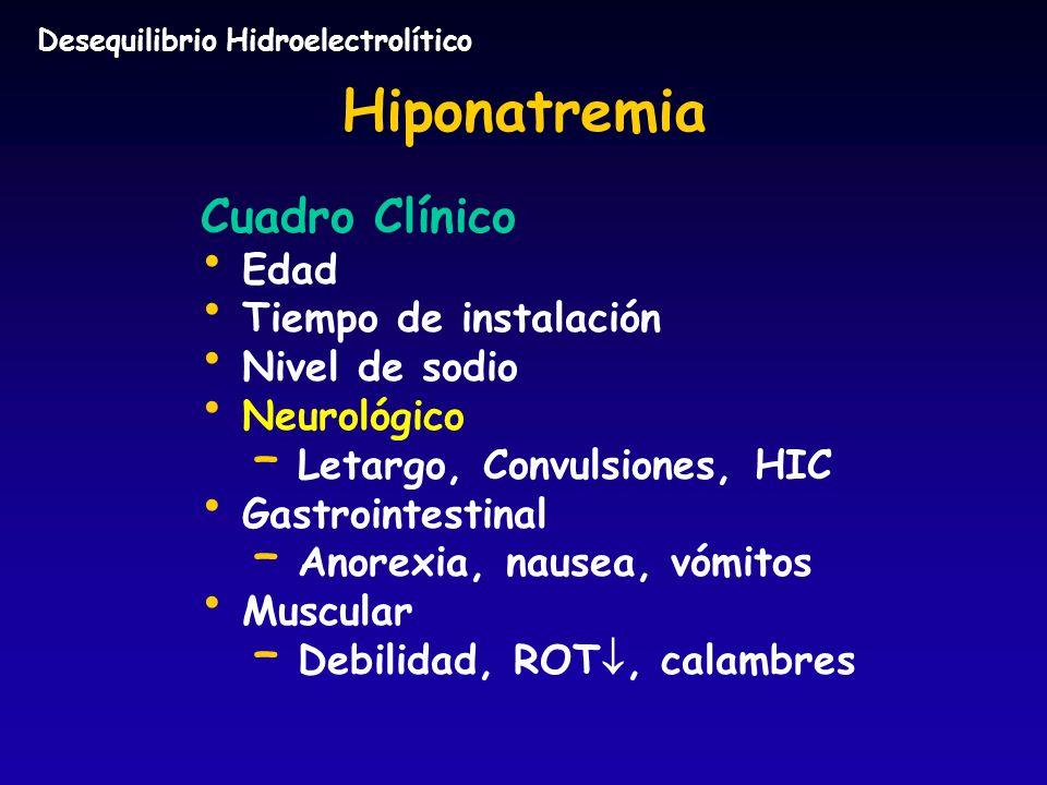 Hiponatremia Cuadro Clínico Edad Tiempo de instalación Nivel de sodio