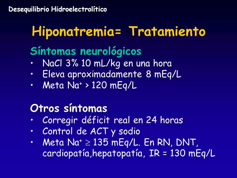 Hiponatremia= Tratamiento