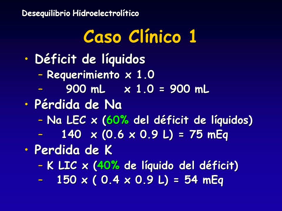 Caso Clínico 1 Déficit de líquidos Pérdida de Na Perdida de K