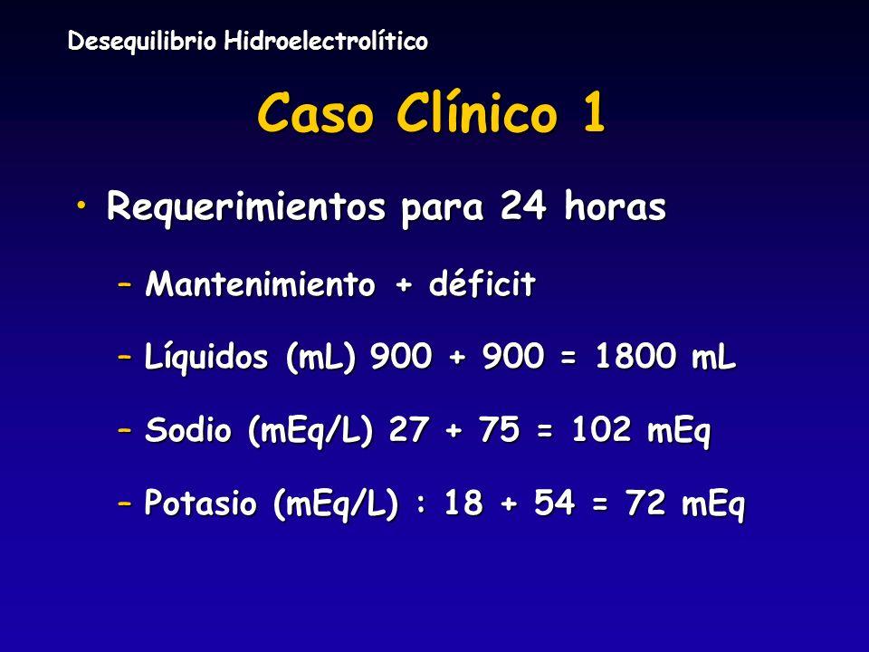 Caso Clínico 1 Requerimientos para 24 horas Mantenimiento + déficit
