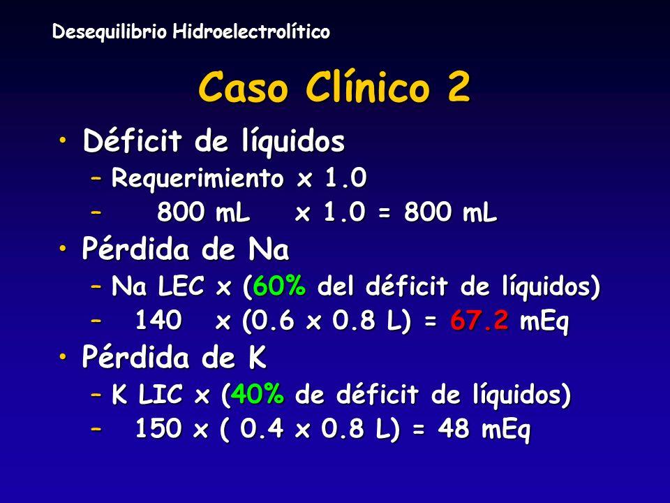 Caso Clínico 2 Déficit de líquidos Pérdida de Na Pérdida de K