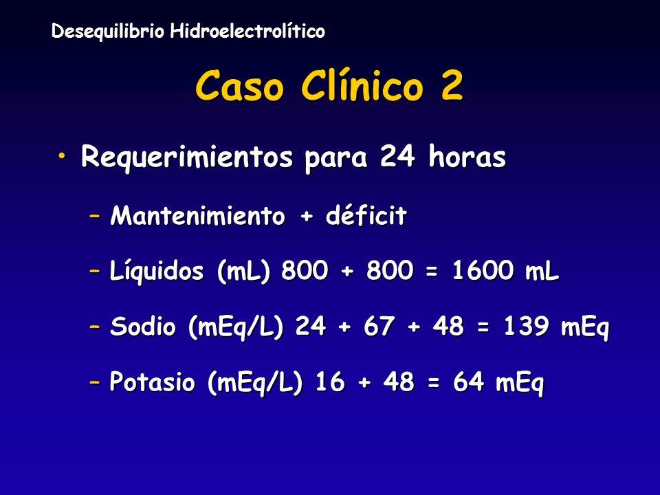 Caso Clínico 2 Requerimientos para 24 horas Mantenimiento + déficit