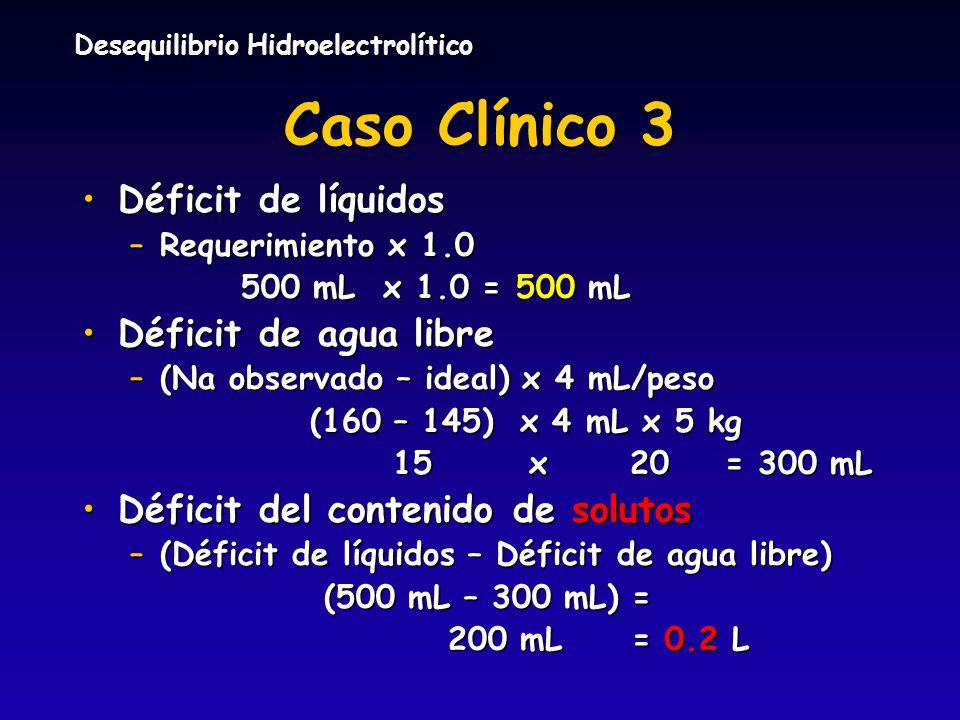Caso Clínico 3 Déficit de líquidos Déficit de agua libre