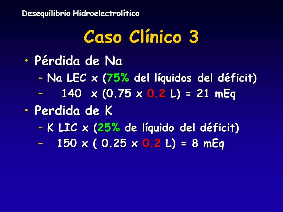 Caso Clínico 3 Pérdida de Na Perdida de K