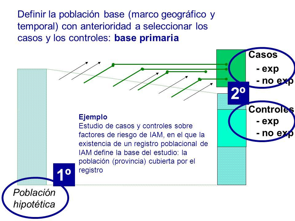 Definir la población base (marco geográfico y temporal) con anterioridad a seleccionar los casos y los controles: base primaria