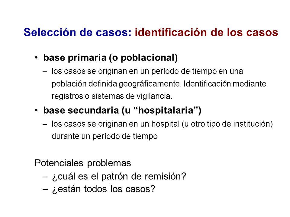 Selección de casos: identificación de los casos