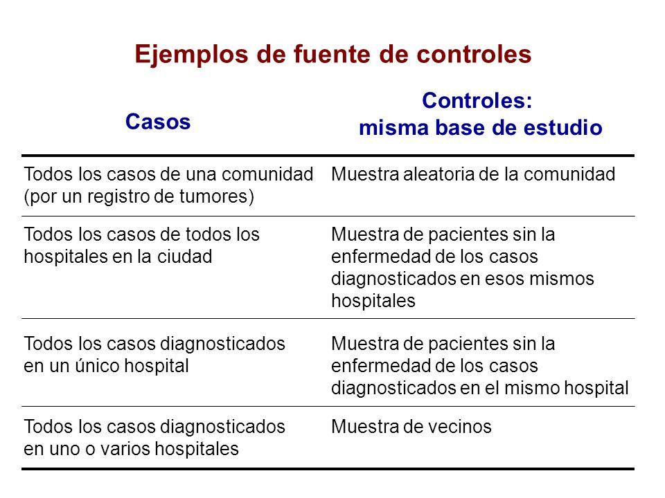 Ejemplos de fuente de controles