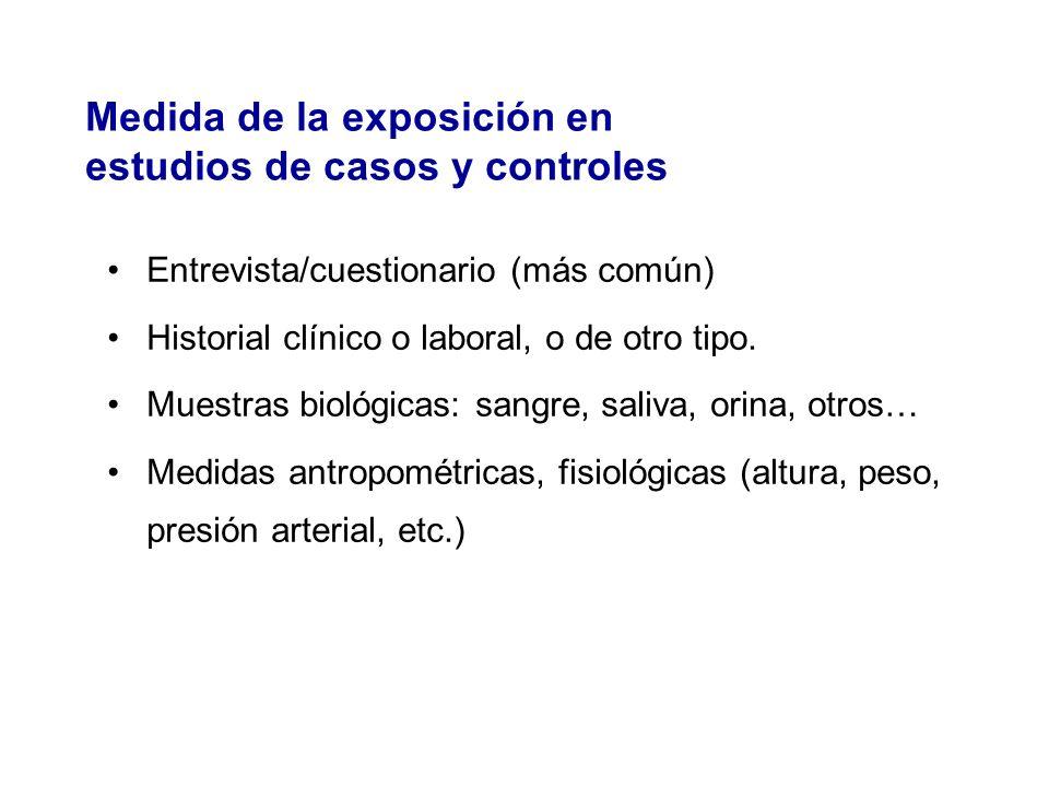 Medida de la exposición en estudios de casos y controles