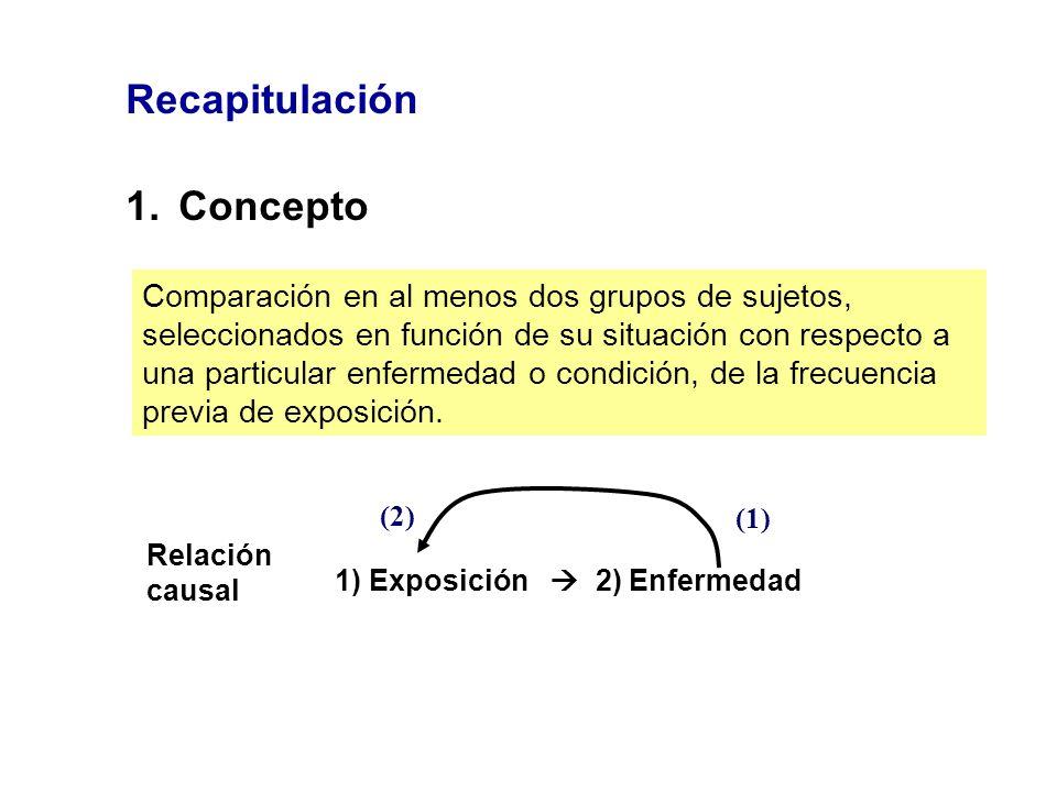 Recapitulación Concepto