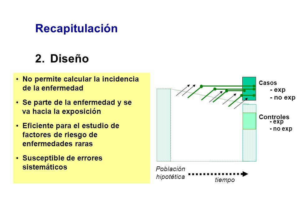 Recapitulación 2. Diseño