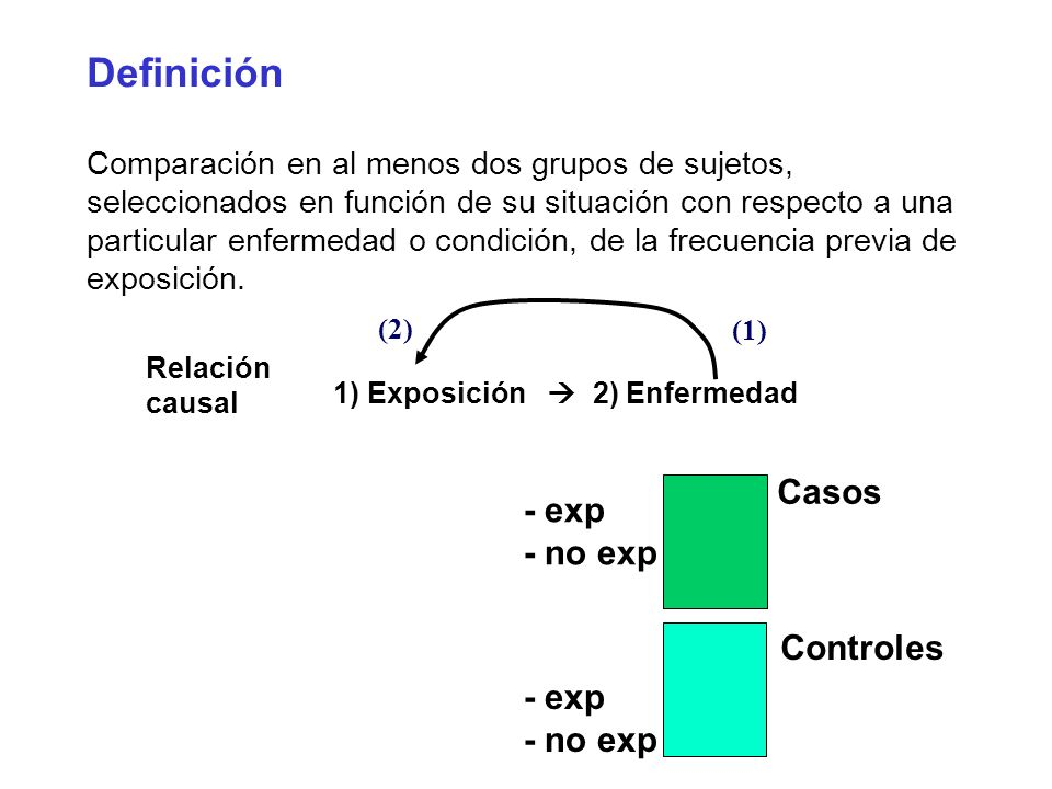 Definición Casos - exp - no exp Controles