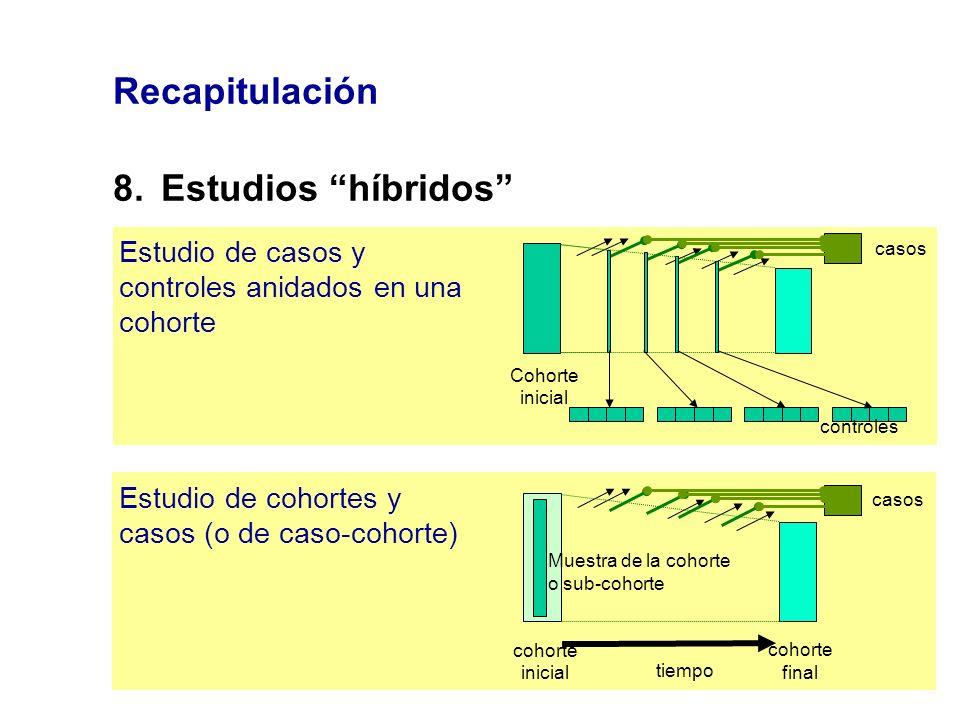 Recapitulación 8. Estudios híbridos