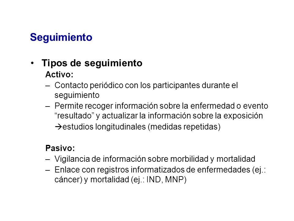 Seguimiento Tipos de seguimiento Activo: