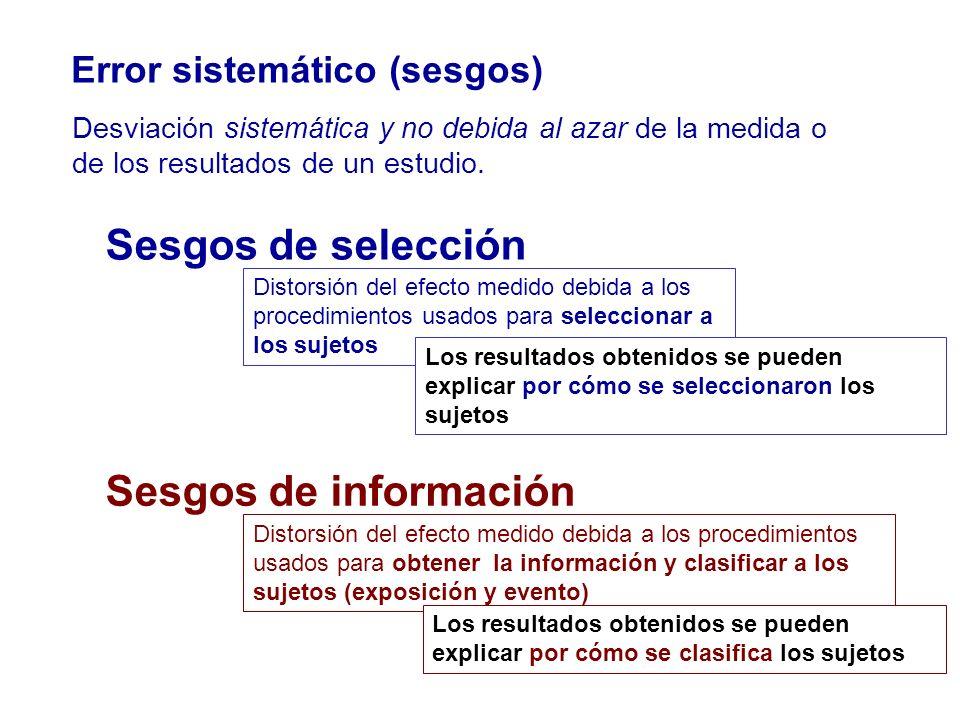 Sesgos de selección Sesgos de información Error sistemático (sesgos)