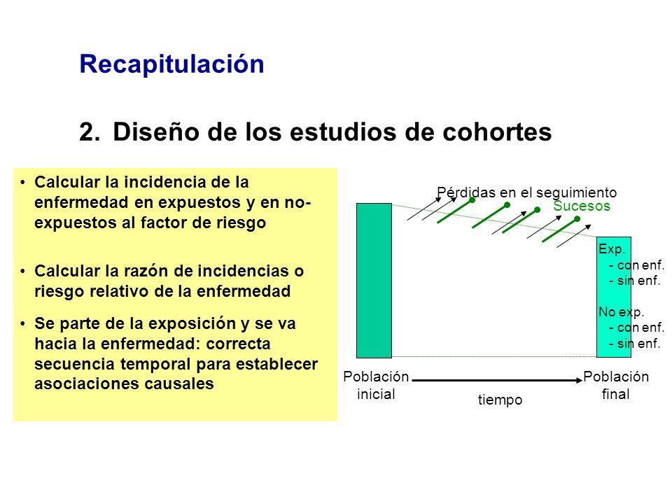 2. Diseño de los estudios de cohortes