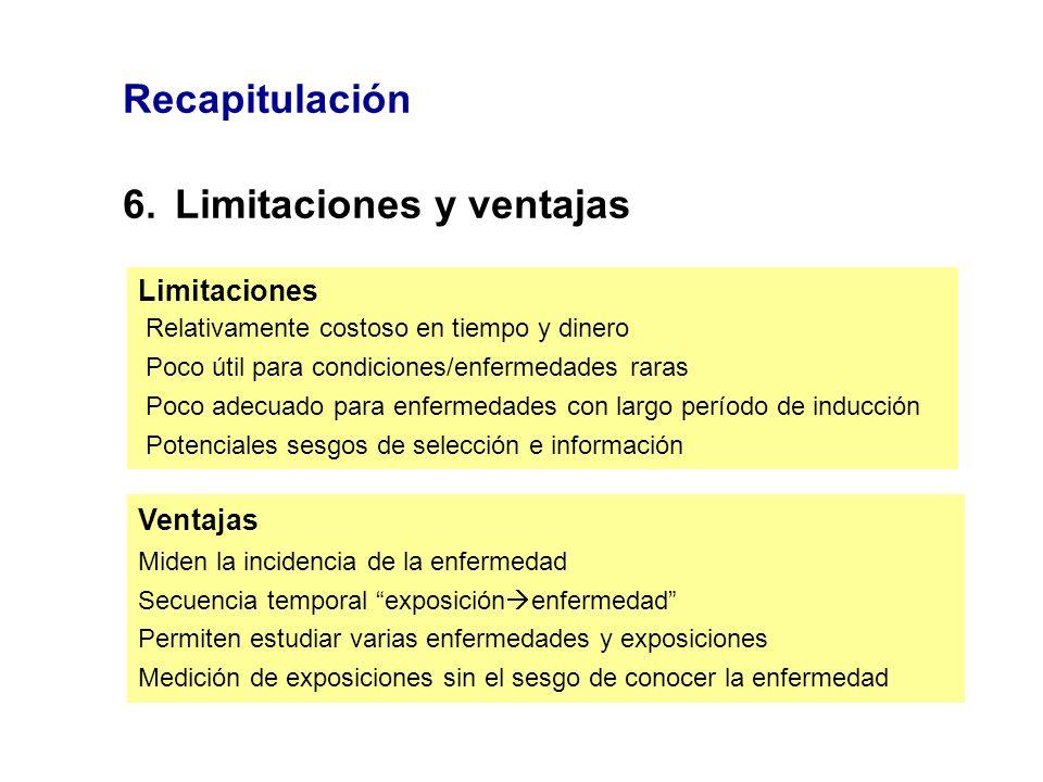6. Limitaciones y ventajas