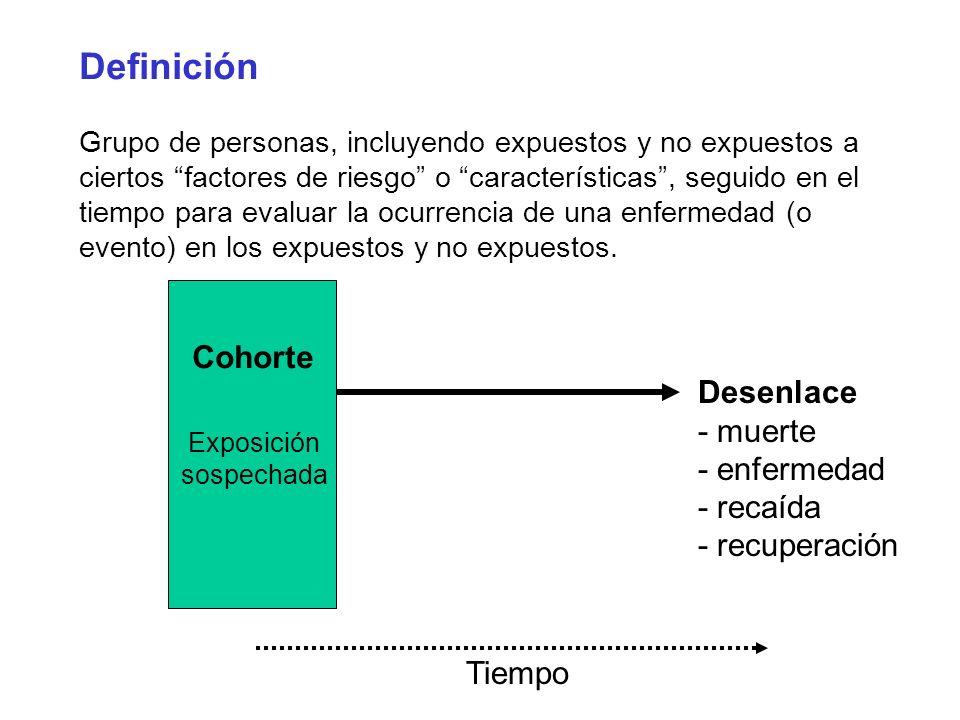 Definición Cohorte Desenlace - muerte - enfermedad - recaída