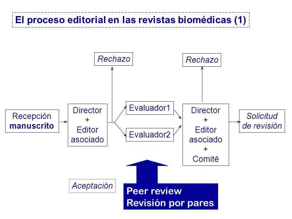 El proceso editorial en las revistas biomédicas (1)