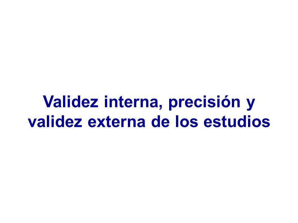Validez interna, precisión y validez externa de los estudios
