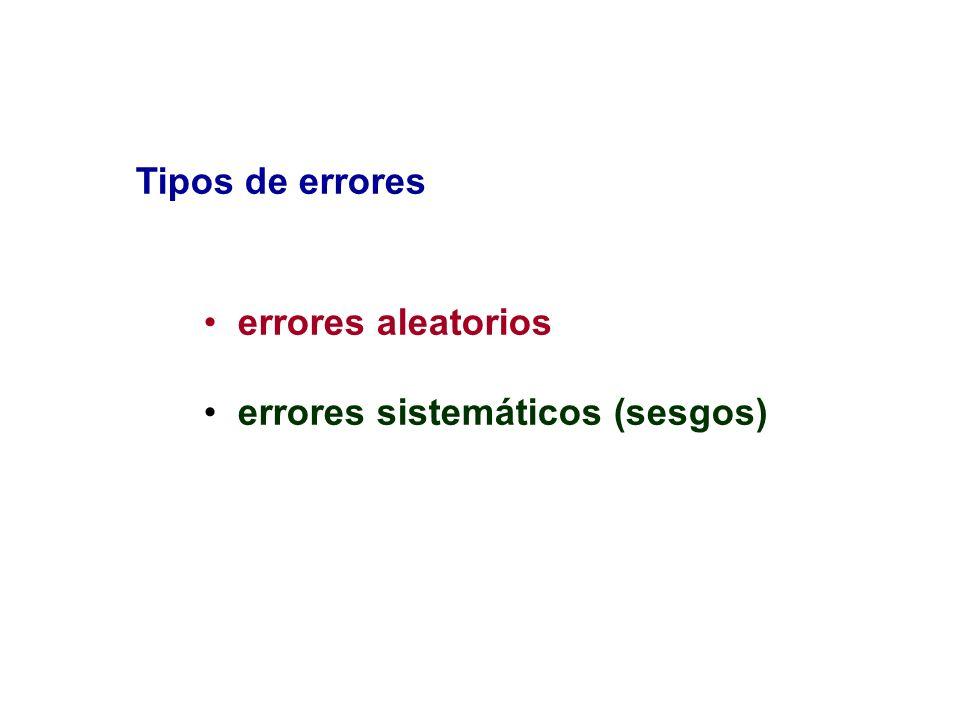 Tipos de errores errores aleatorios errores sistemáticos (sesgos)