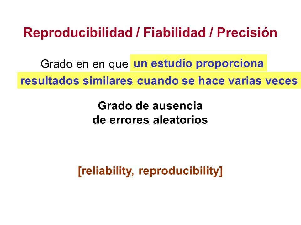 Reproducibilidad / Fiabilidad / Precisión